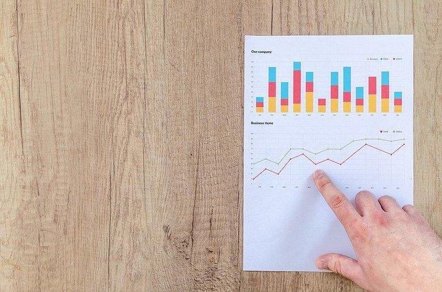顧客満足度とNPSの違い2:売上(事業成長)との相関性
